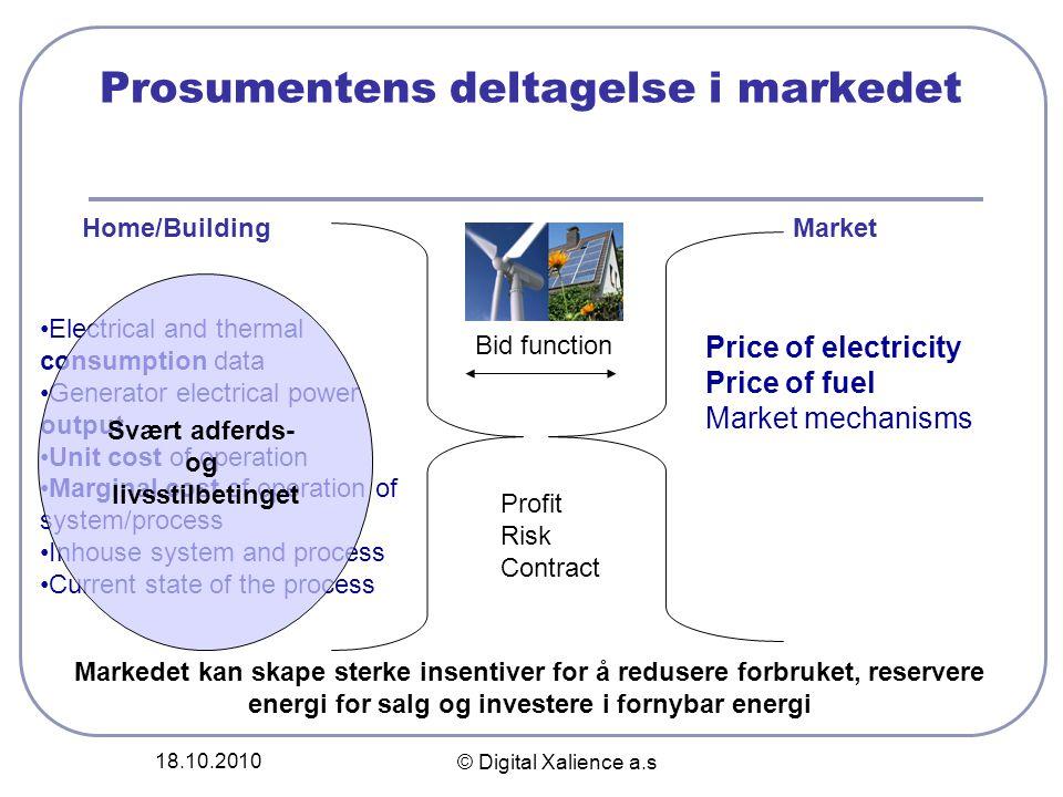 Prosumentens deltagelse i markedet