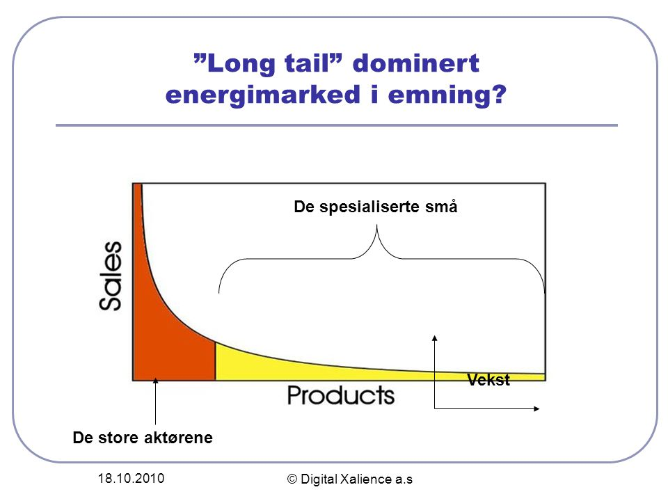 Long tail dominert energimarked i emning