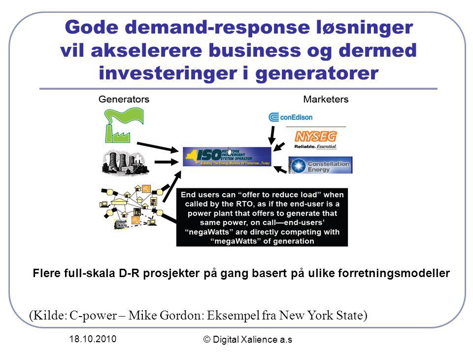 Gode demand-response løsninger vil akselerere business og dermed investeringer i generatorer