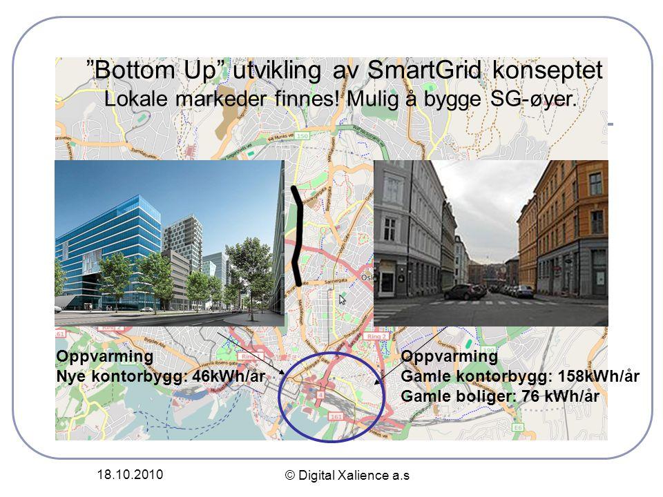 Bottom Up utvikling av SmartGrid konseptet