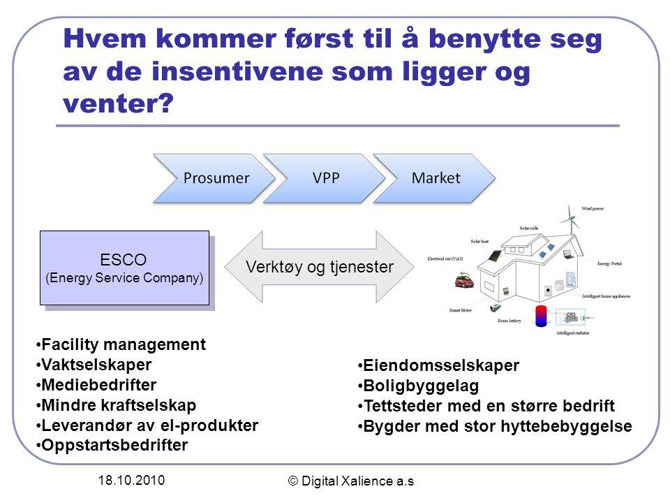 (Energy Service Company)