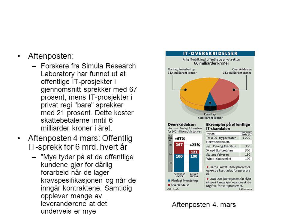 Aftenposten 4 mars: Offentlig IT-sprekk for 6 mrd. hvert år