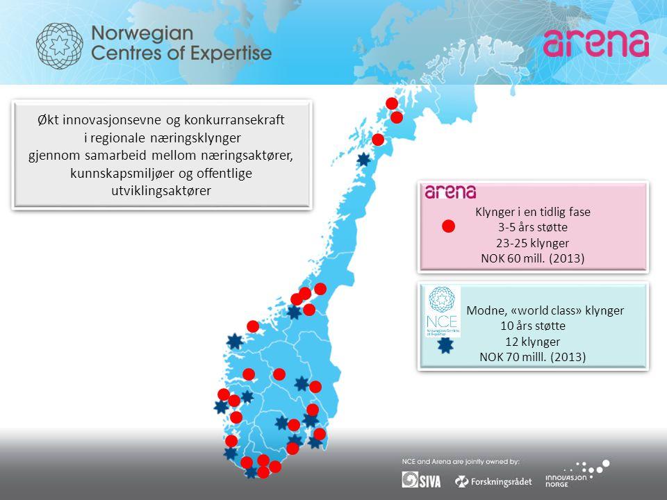 Økt innovasjonsevne og konkurransekraft i regionale næringsklynger
