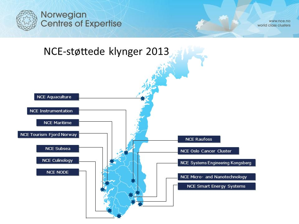 NCE Smart Energy Systems