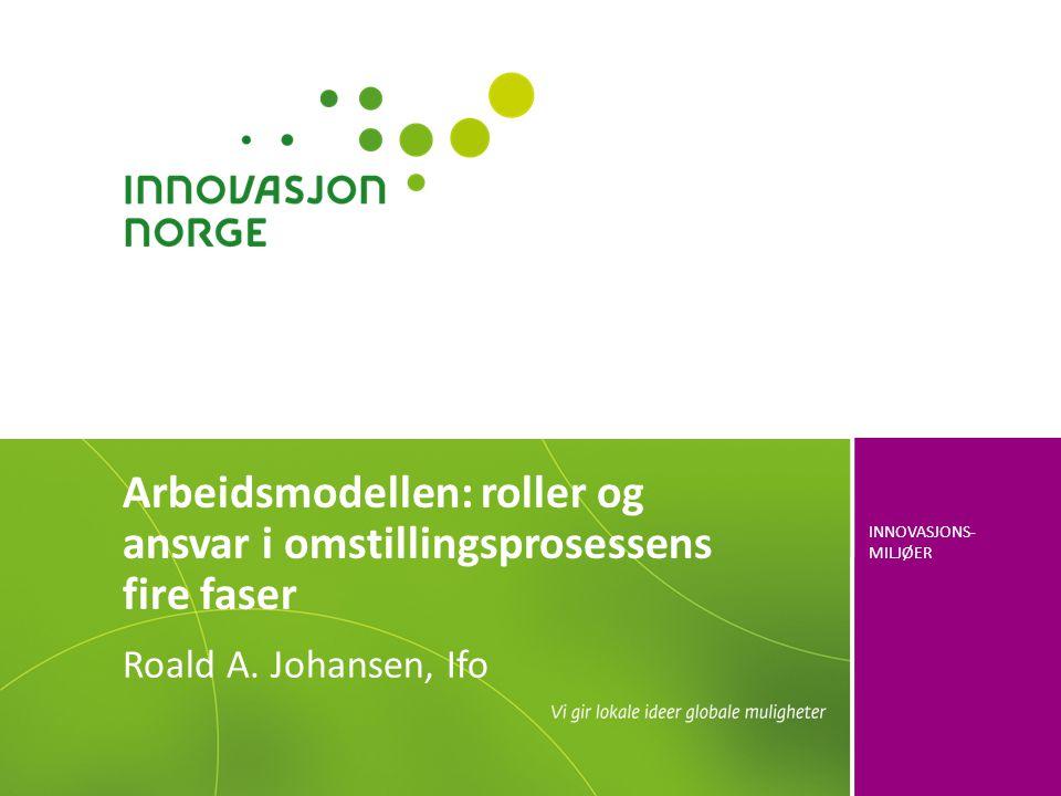 Arbeidsmodellen: roller og ansvar i omstillingsprosessens fire faser