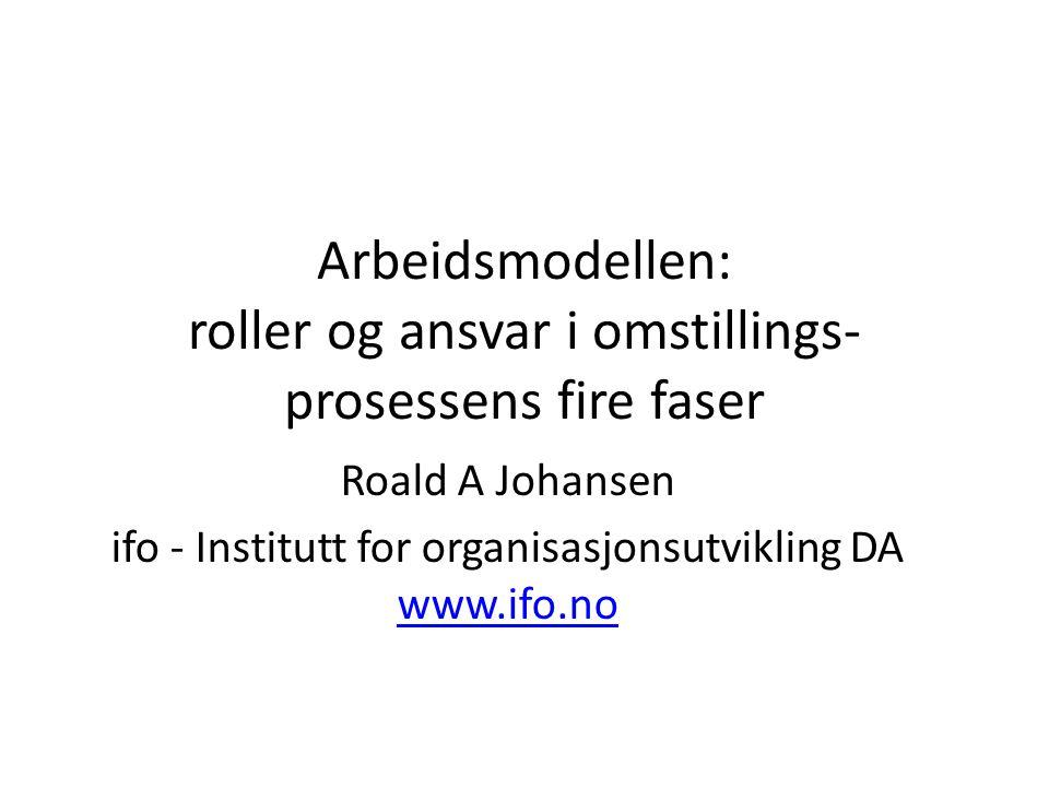 Arbeidsmodellen: roller og ansvar i omstillings-prosessens fire faser