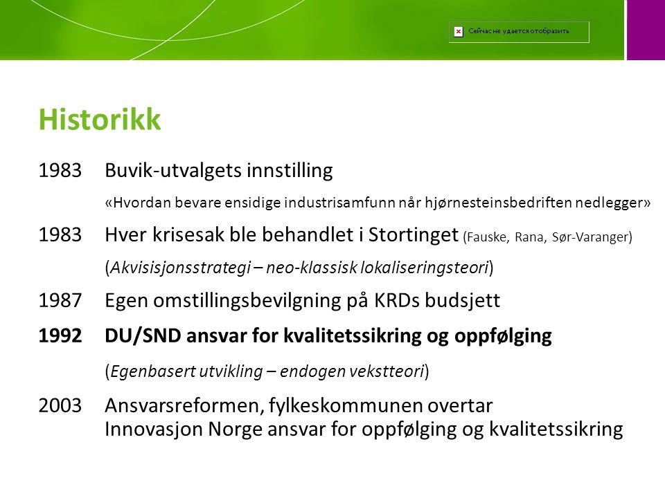 Historikk 1983 Buvik-utvalgets innstilling