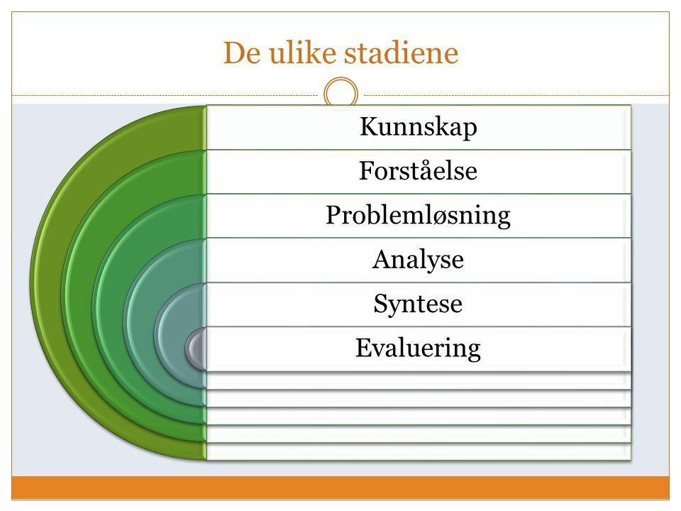 De ulike stadiene Kunnskap Forståelse Problemløsning Analyse Syntese