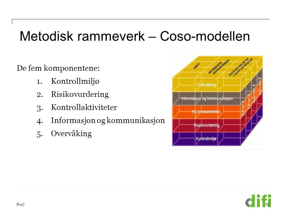Metodisk rammeverk – Coso-modellen