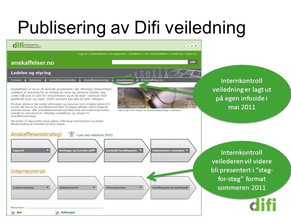 Publisering av Difi veiledning
