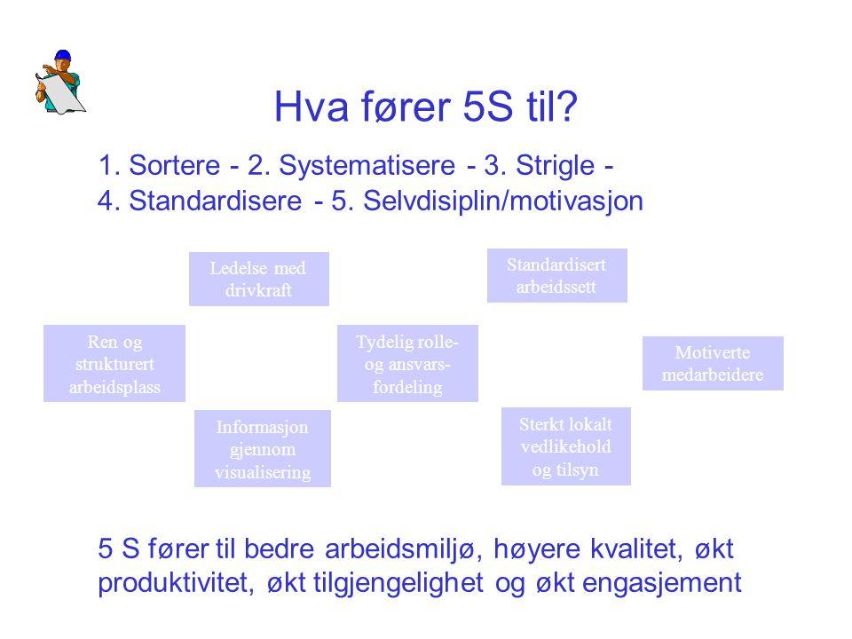 Hva fører 5S til 1. Sortere - 2. Systematisere - 3. Strigle - 4. Standardisere - 5. Selvdisiplin/motivasjon.