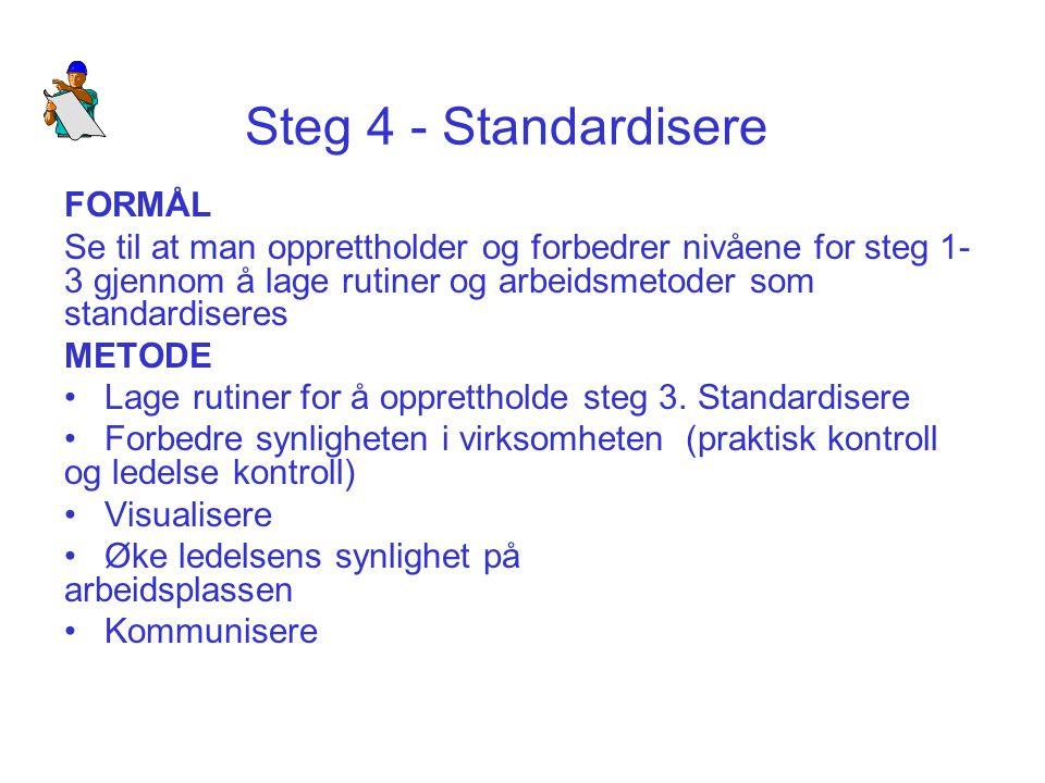 Steg 4 - Standardisere FORMÅL
