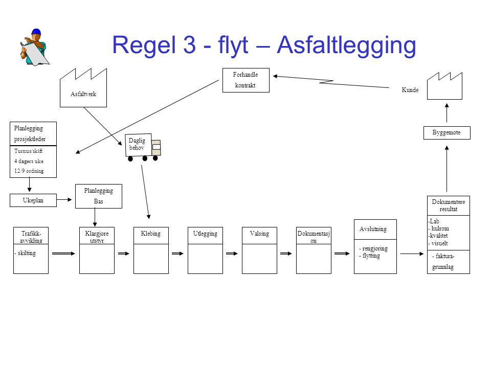 Regel 3 - flyt – Asfaltlegging