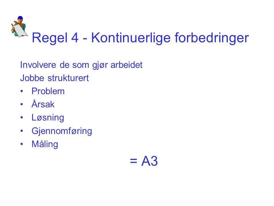 Regel 4 - Kontinuerlige forbedringer