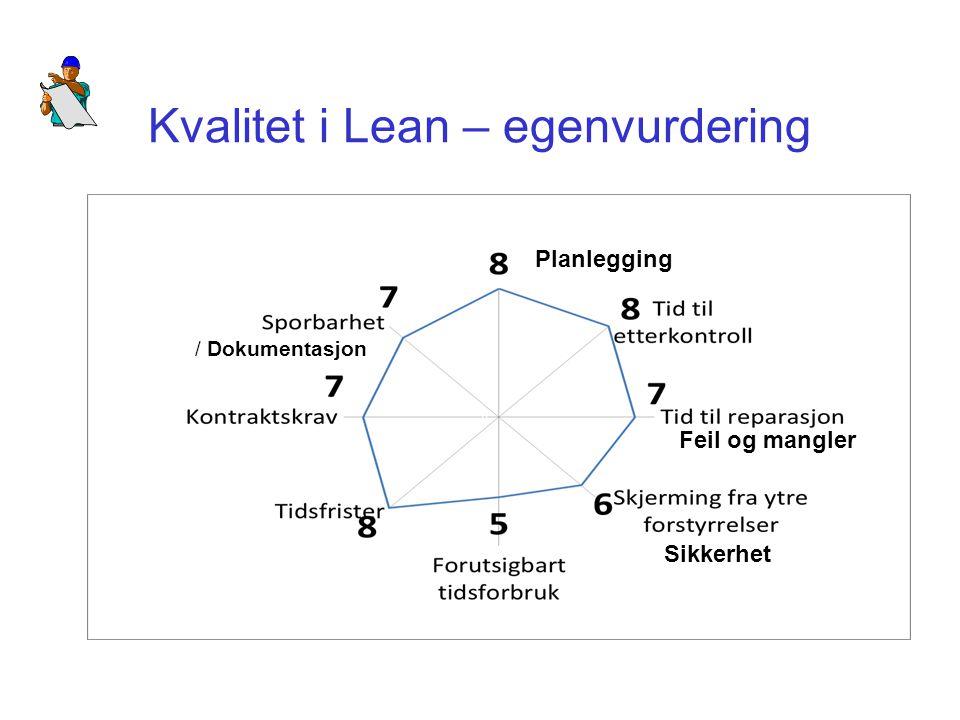 Kvalitet i Lean – egenvurdering