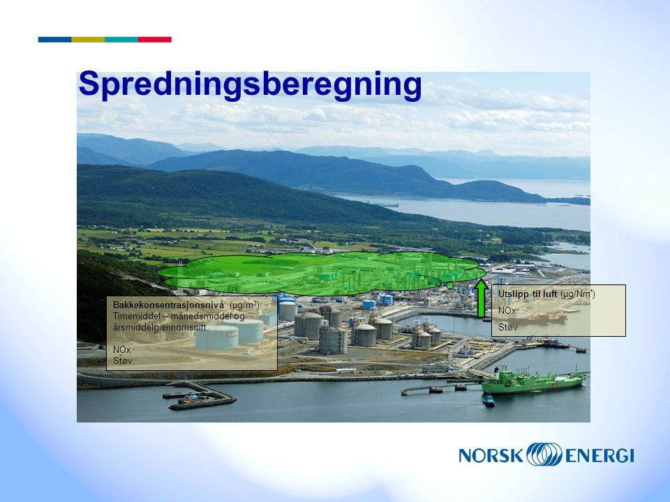 Spredningsberegning Utslipp til luft (µg/Nm³) NOx