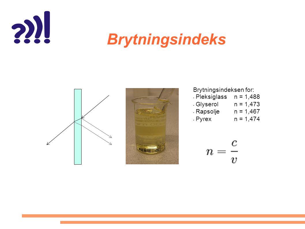 Brytningsindeks Brytningsindeksen for: Pleksiglass n = 1,488
