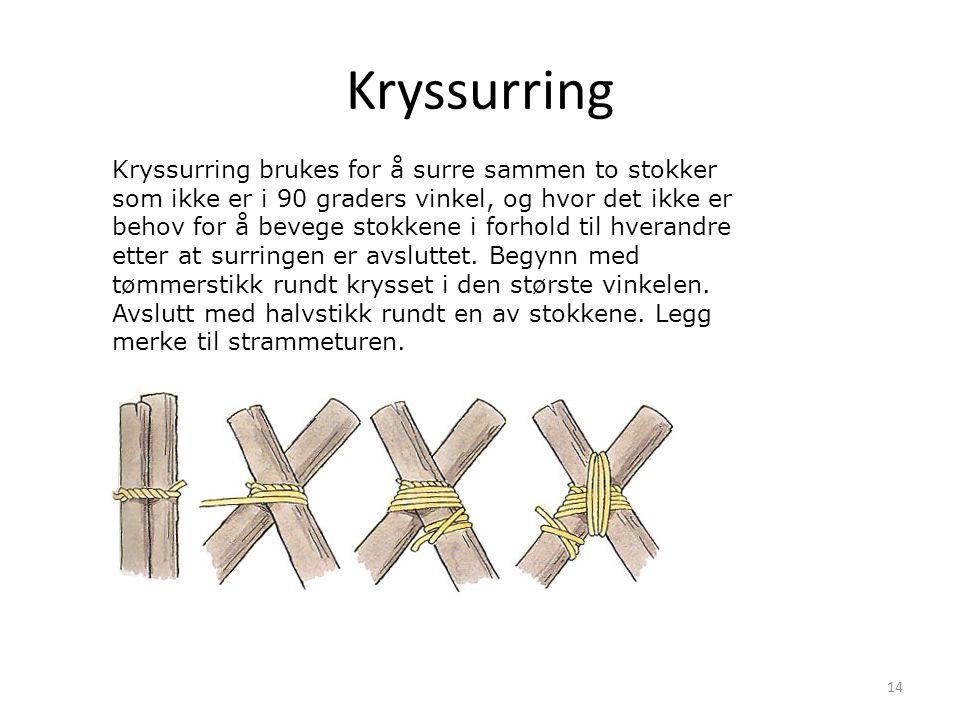 Kryssurring