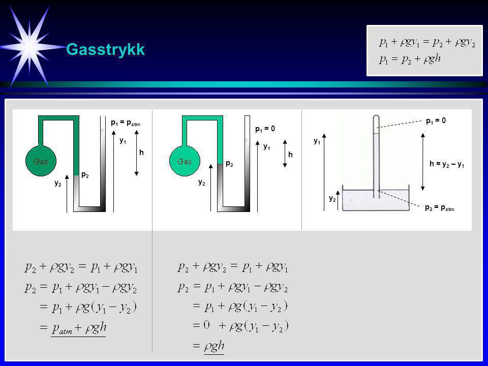 Gasstrykk p1 = 0 p1 = patm p1 = 0 y1 y1 y1 h h p2 h = y2 – y1 p2 y2 y2