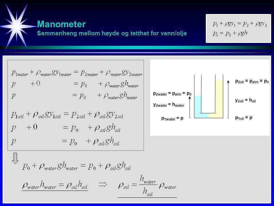 Manometer Sammenheng mellom høyde og tetthet for vann/olje