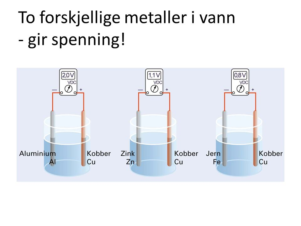 To forskjellige metaller i vann - gir spenning!