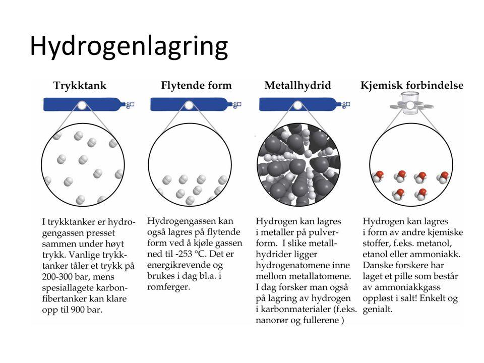 Hydrogenlagring
