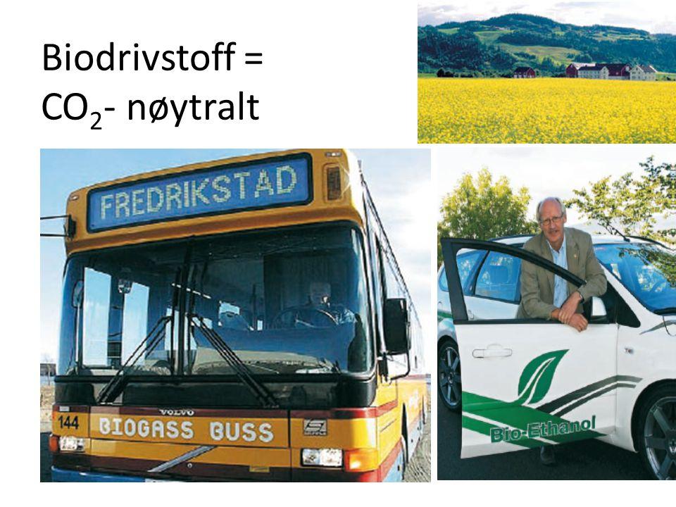 Biodrivstoff = CO2- nøytralt
