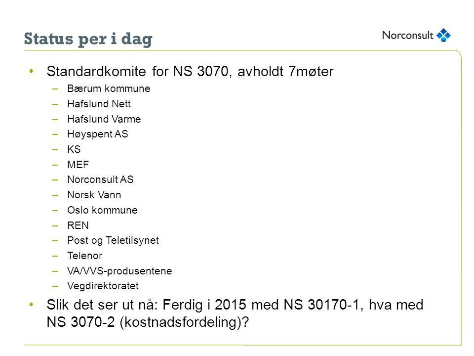Status per i dag Standardkomite for NS 3070, avholdt 7møter