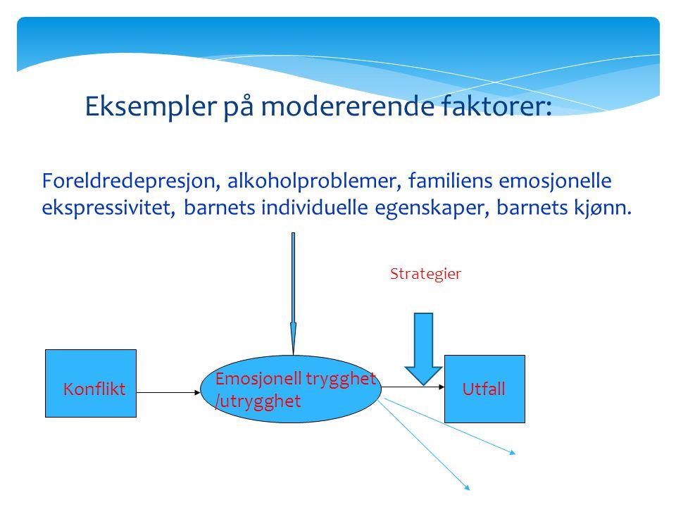 Eksempler på modererende faktorer: