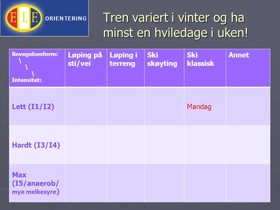 Tren variert i vinter og ha minst en hviledage i uken!