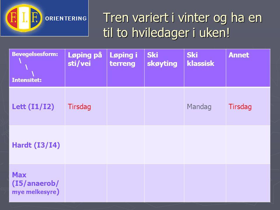 Tren variert i vinter og ha en til to hviledager i uken!