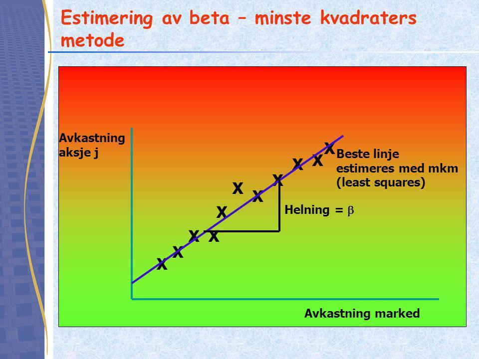 Estimering av beta – minste kvadraters metode