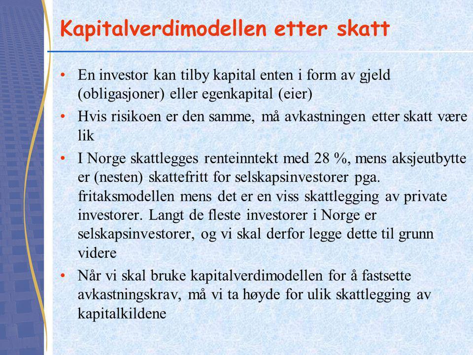 Kapitalverdimodellen etter skatt