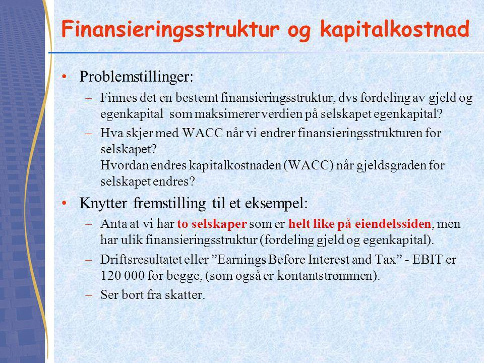 Finansieringsstruktur og kapitalkostnad