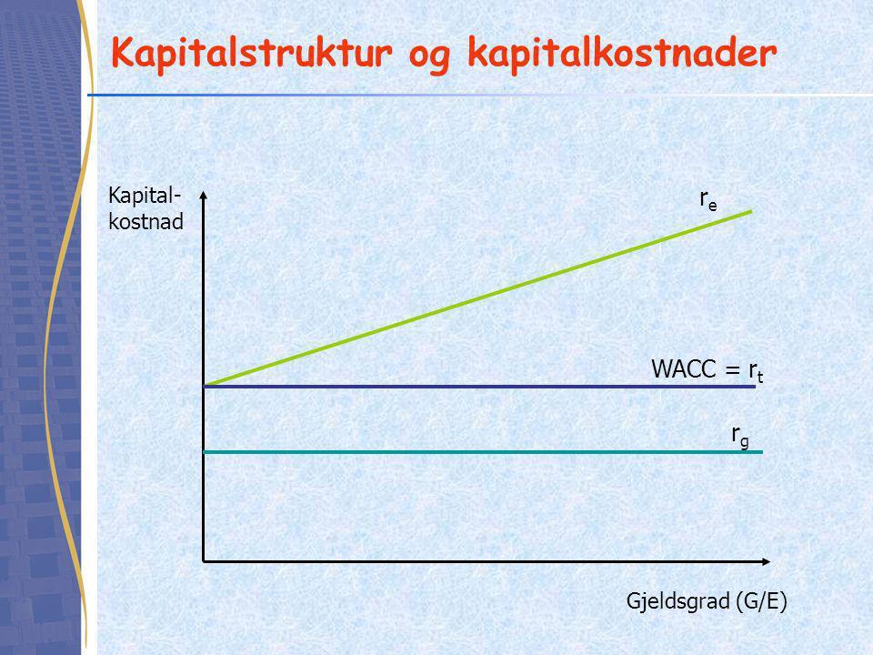 Kapitalstruktur og kapitalkostnader