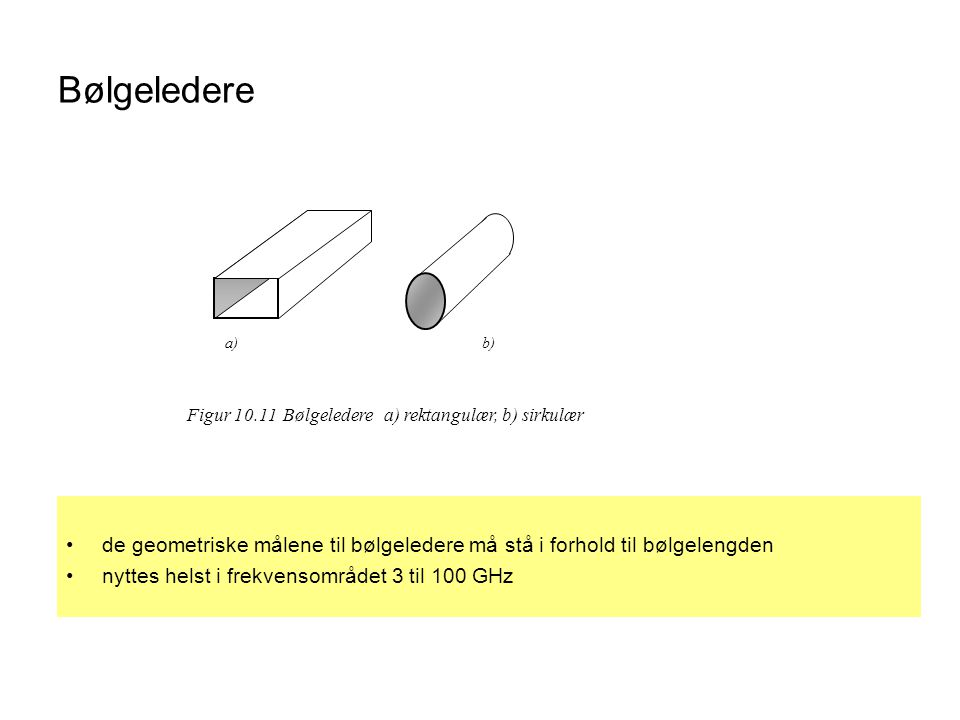 Bølgeledere a) b) Figur 10.11 Bølgeledere a) rektangulær, b) sirkulær. de geometriske målene til bølgeledere må stå i forhold til bølgelengden.