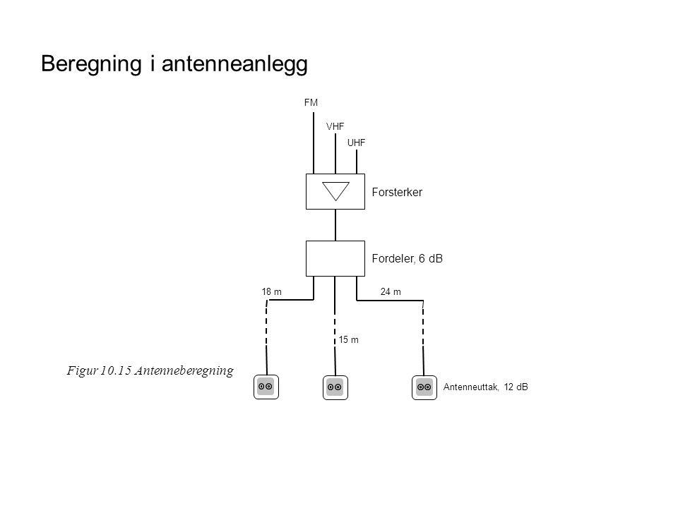Beregning i antenneanlegg