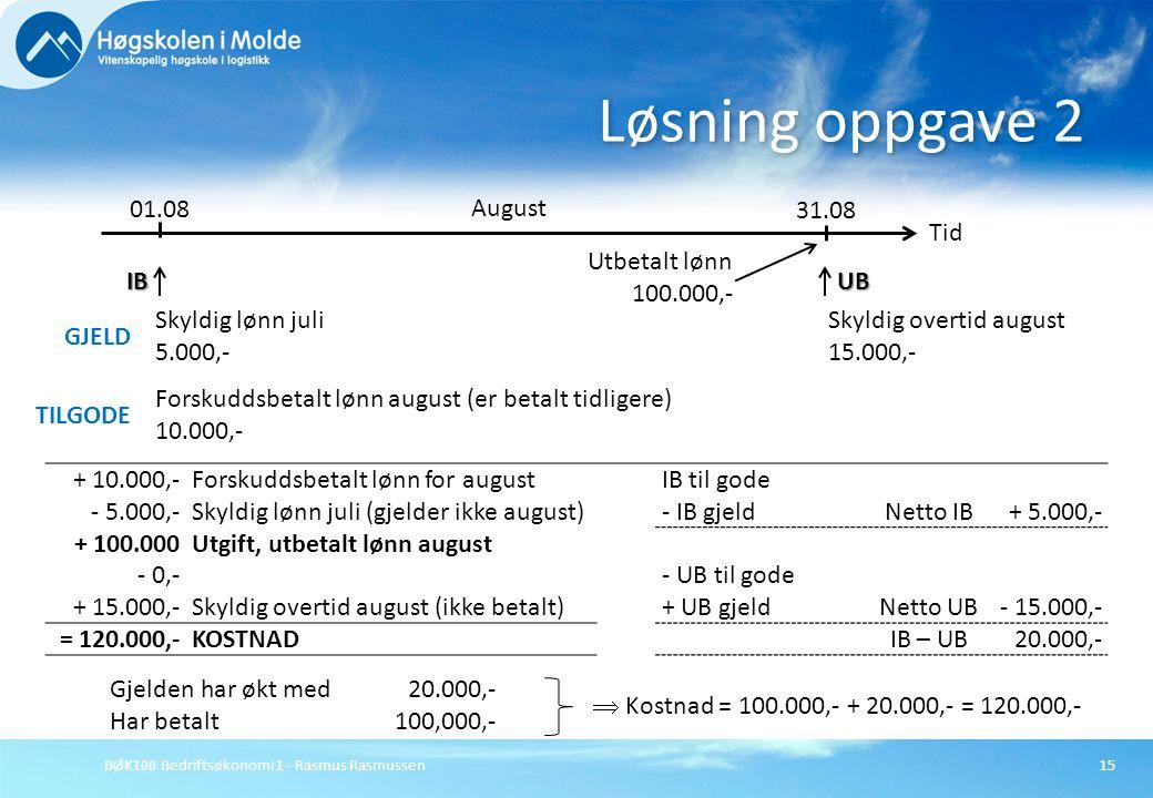 Løsning oppgave 2 01.08 August 31.08 Tid Utbetalt lønn 100.000,- IB UB