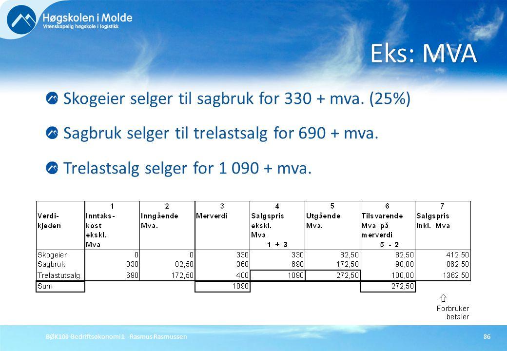 Eks: MVA Skogeier selger til sagbruk for 330 + mva. (25%)