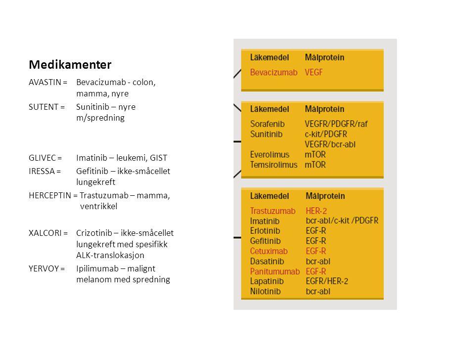 Medikamenter AVASTIN = Bevacizumab - colon, mamma, nyre