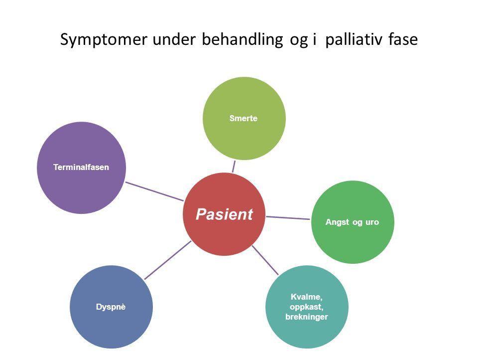 Symptomer under behandling og i palliativ fase