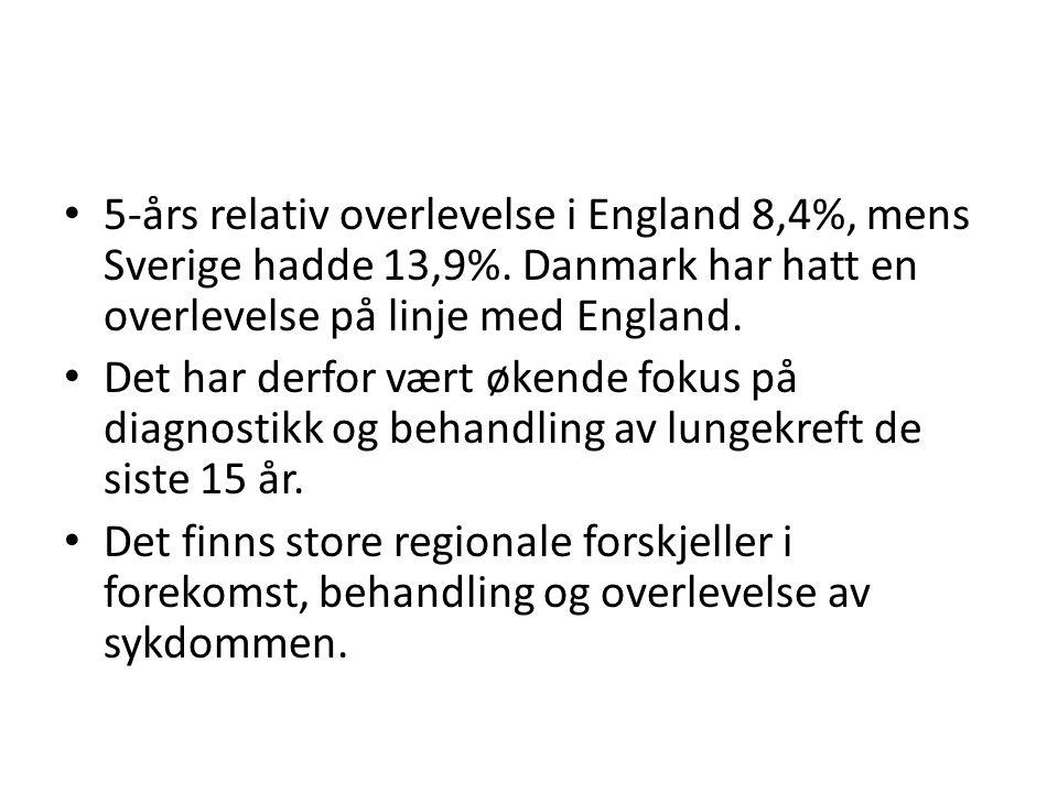 5-års relativ overlevelse i England 8,4%, mens Sverige hadde 13,9%