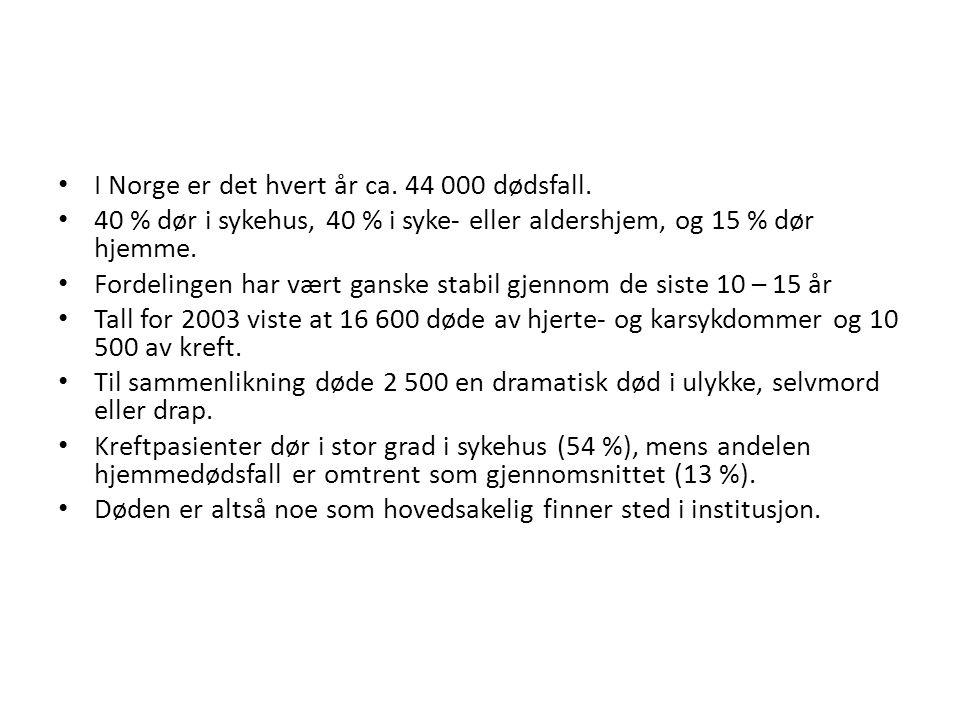 I Norge er det hvert år ca. 44 000 dødsfall.