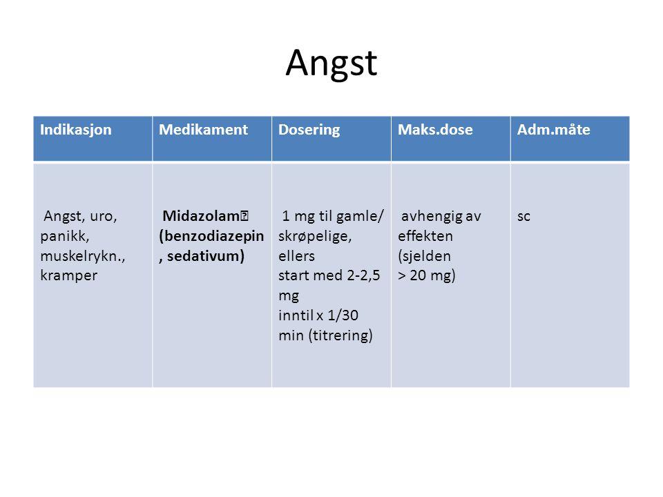 Angst Indikasjon Medikament Dosering Maks.dose Adm.måte