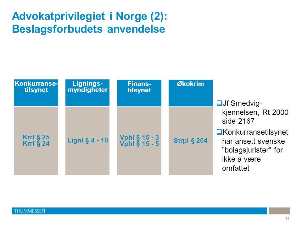 Advokatprivilegiet i Norge (2): Beslagsforbudets anvendelse