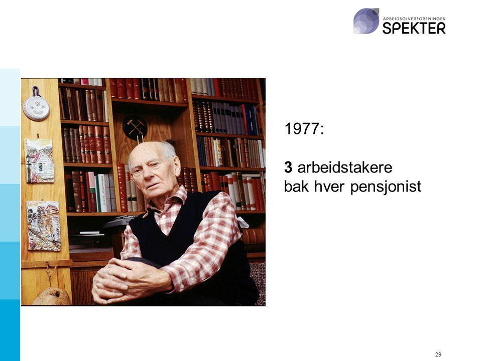 1977: 3 arbeidstakere bak hver pensjonist