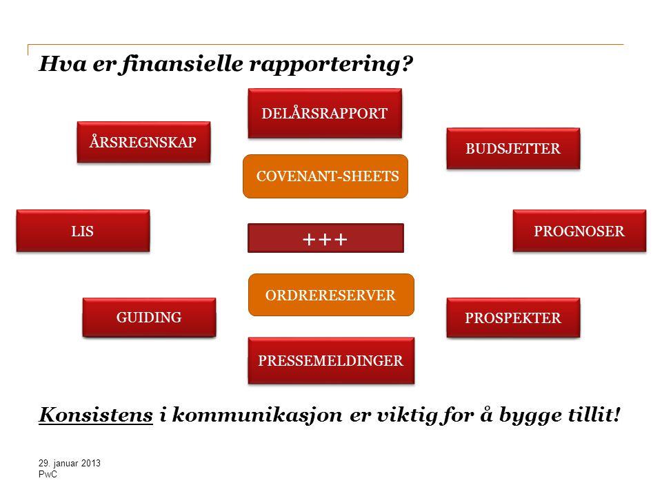 Hva er finansielle rapportering