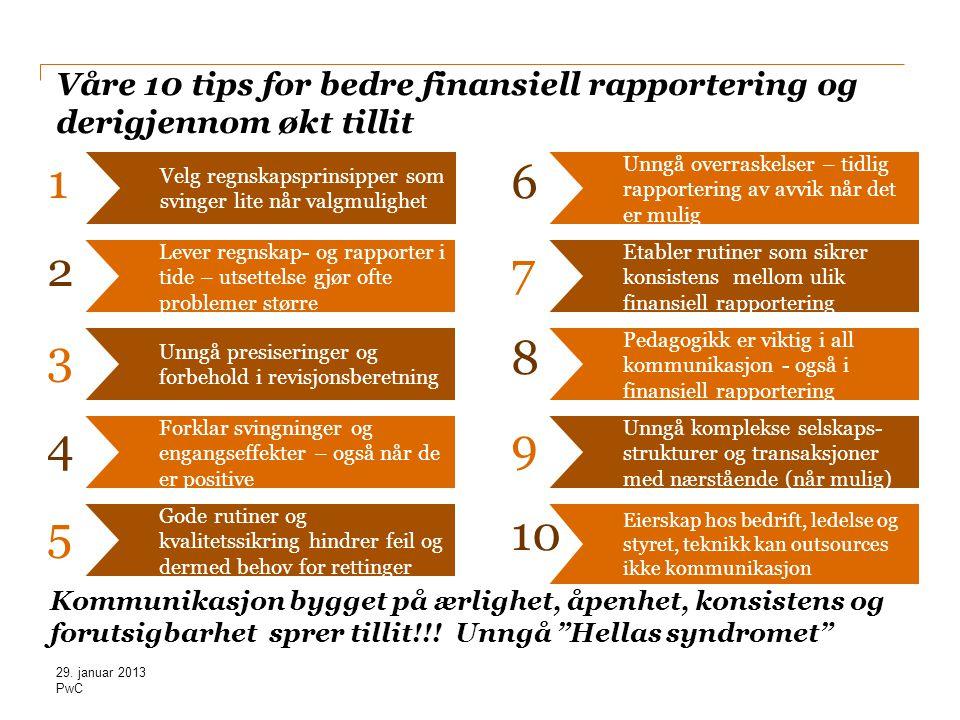 Date Våre 10 tips for bedre finansiell rapportering og derigjennom økt tillit. 1. Velg regnskapsprinsipper som svinger lite når valgmulighet.