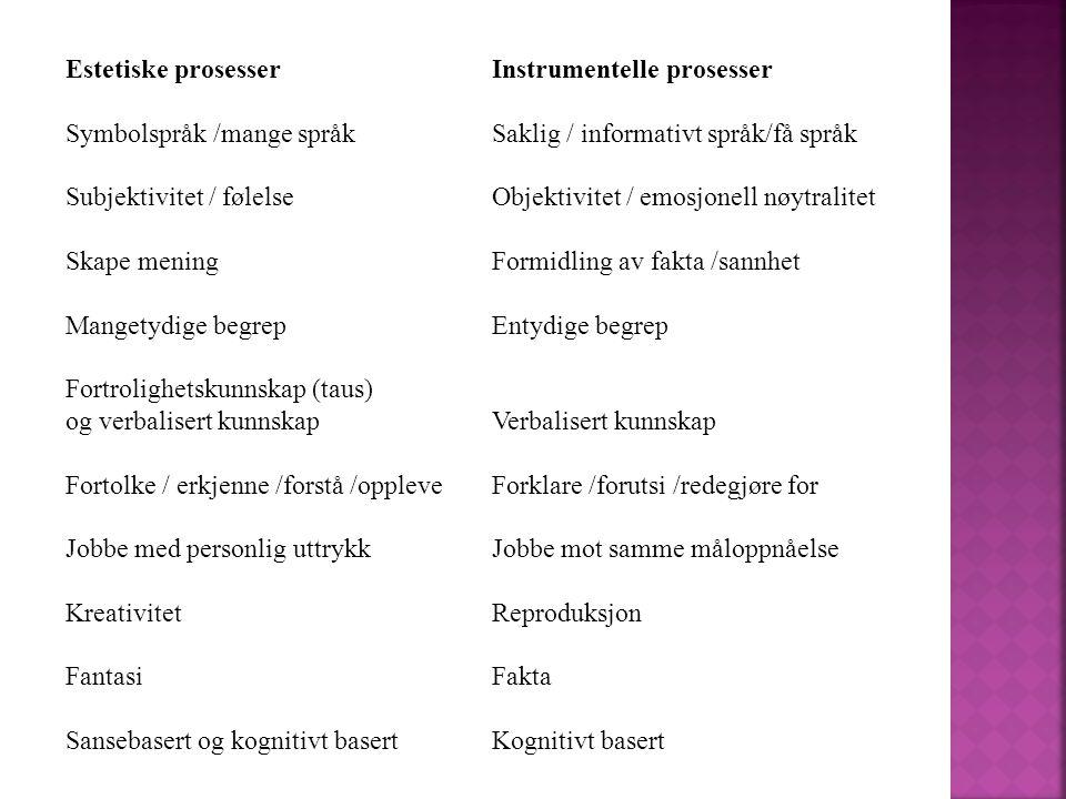 Estetiske prosesser Instrumentelle prosesser