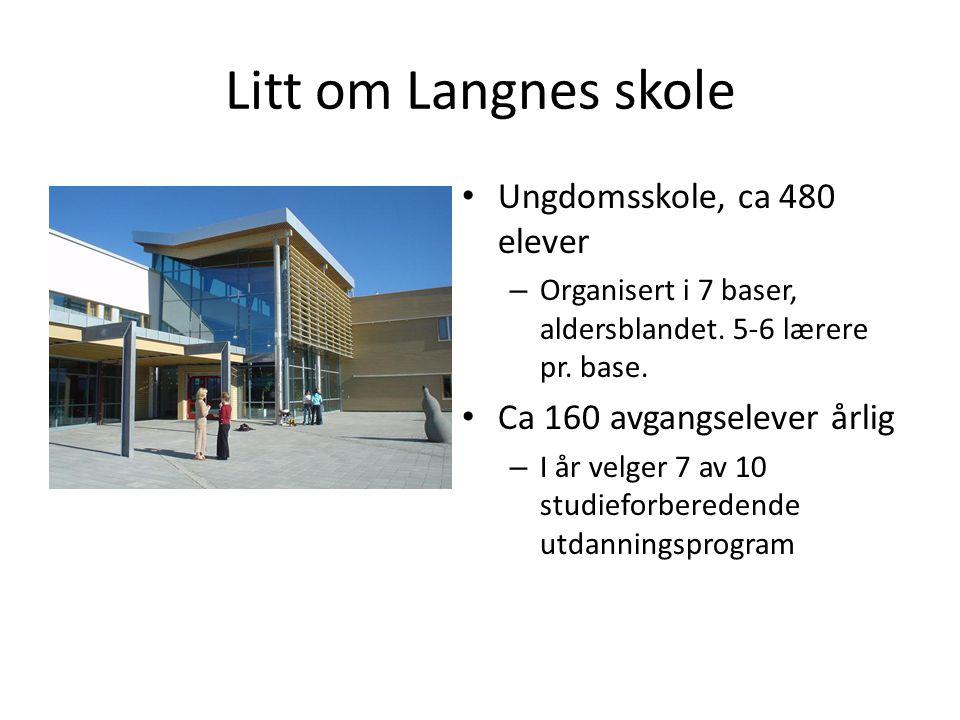 Litt om Langnes skole Ungdomsskole, ca 480 elever